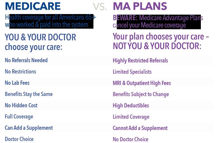Medicare VS Advantage Plans
